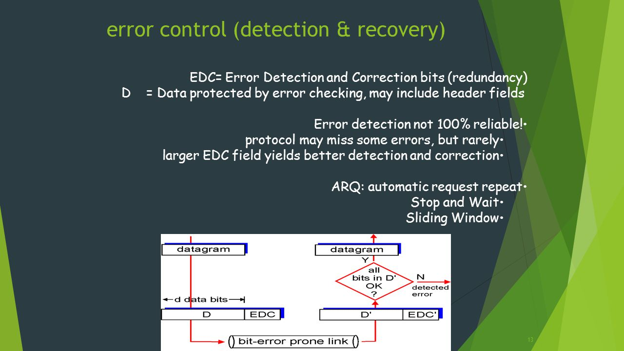 error control (detection & recovery)
