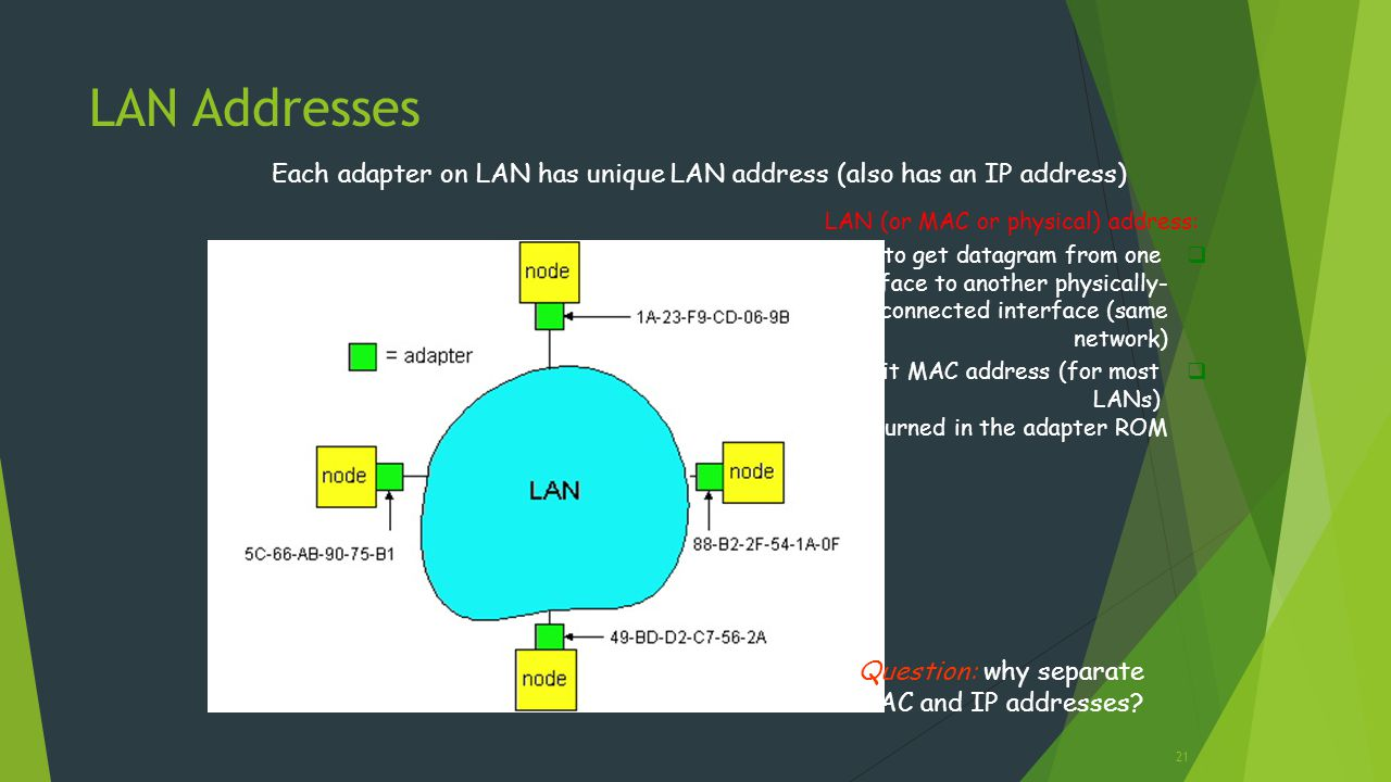 LAN Addresses Each adapter on LAN has unique LAN address (also has an IP address) LAN (or MAC or physical) address: