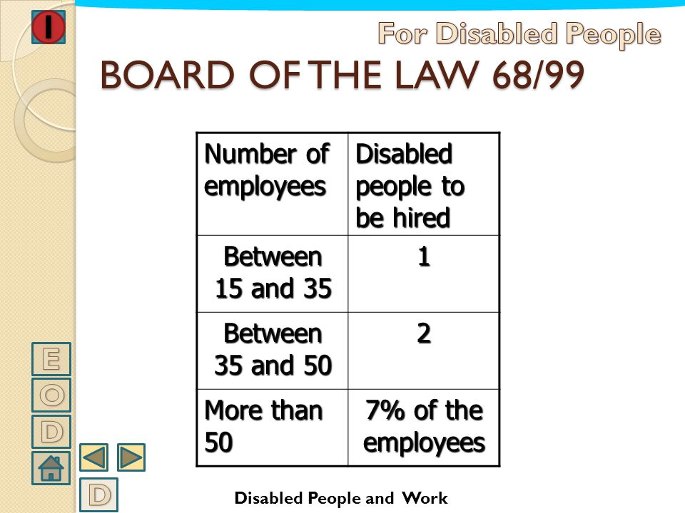 BOARD OF THE LAW 68/99 For Disabled People E O D D Number of employees