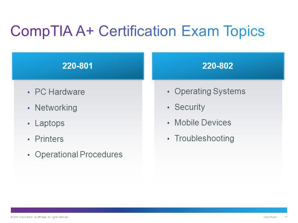 CompTIA A+ Certification Exam Topics