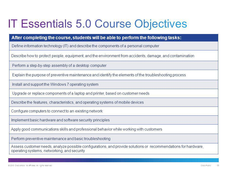 IT Essentials 5.0 Course Objectives
