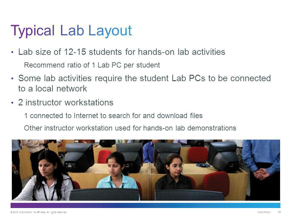 Typical Lab Layout Lab size of 12-15 students for hands-on lab activities. Recommend ratio of 1 Lab PC per student.