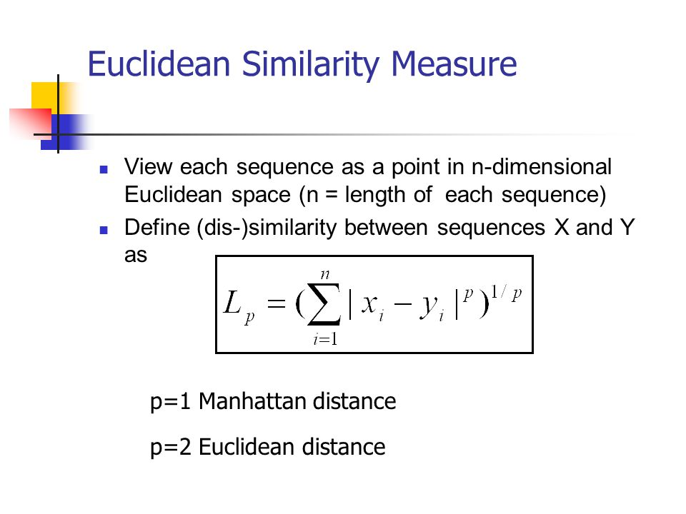 Euclidean Similarity Measure