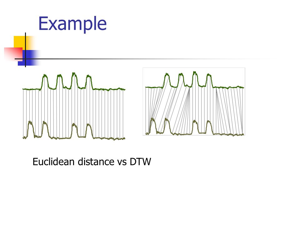 Example Euclidean distance vs DTW