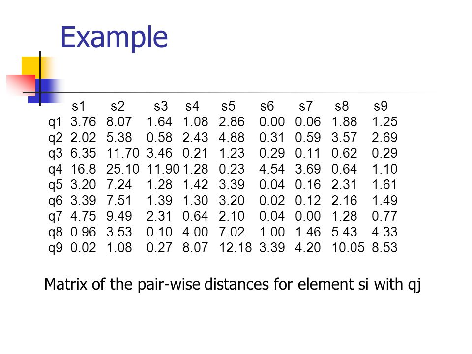 Example Matrix of the pair-wise distances for element si with qj