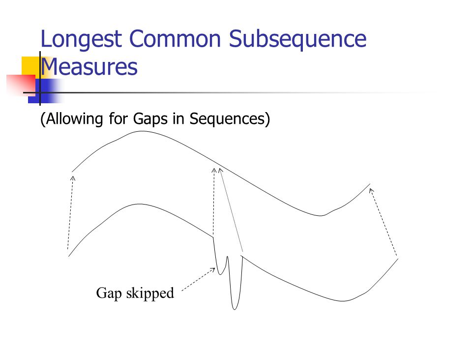 Longest Common Subsequence Measures (Allowing for Gaps in Sequences)