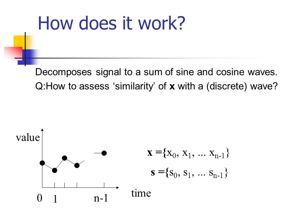 How does it work value x ={x0, x1, ... xn-1} s ={s0, s1, ... sn-1}