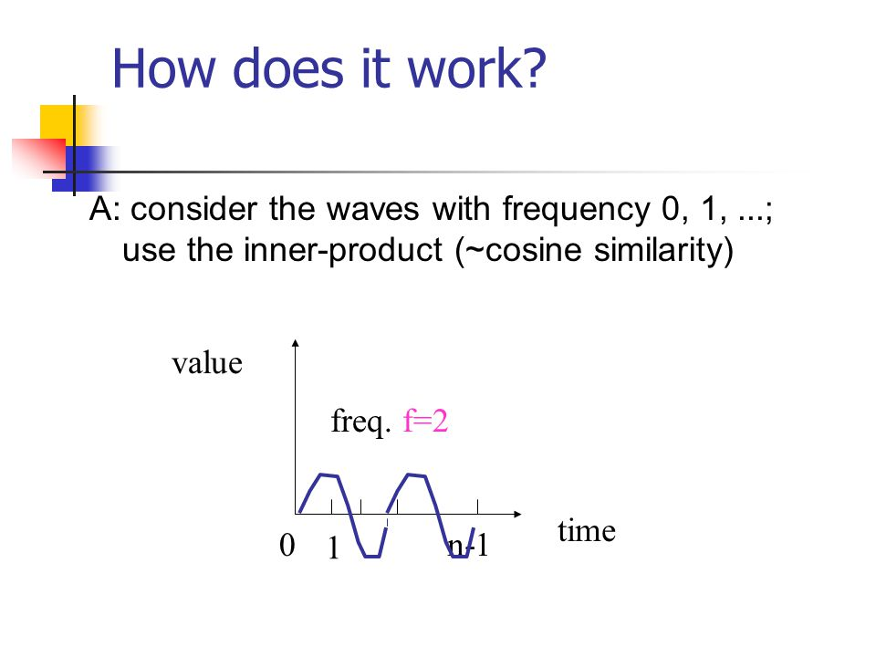 How does it work A: consider the waves with frequency 0, 1, ...; use the inner-product (~cosine similarity)