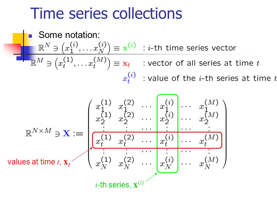 Time series collections