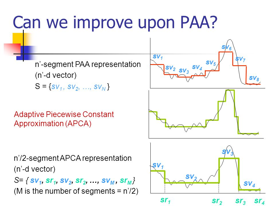 Can we improve upon PAA n'-segment PAA representation (n'-d vector)