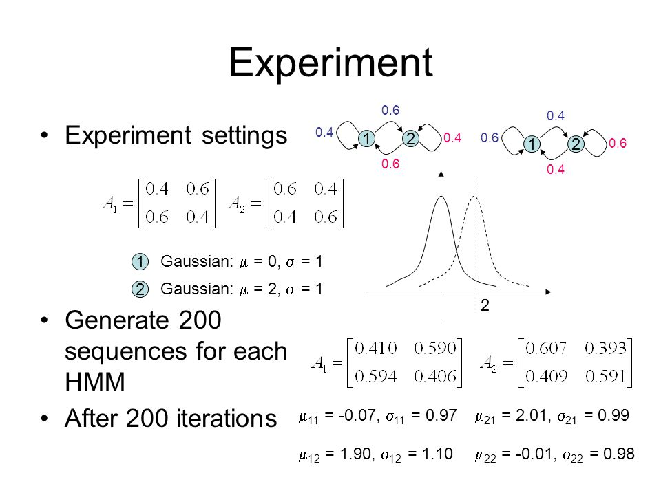 Experiment Experiment settings Generate 200 sequences for each HMM