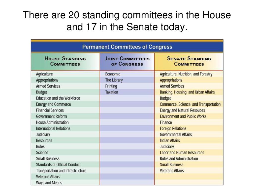 There are 20 standing committees in the House and 17 in the Senate today.