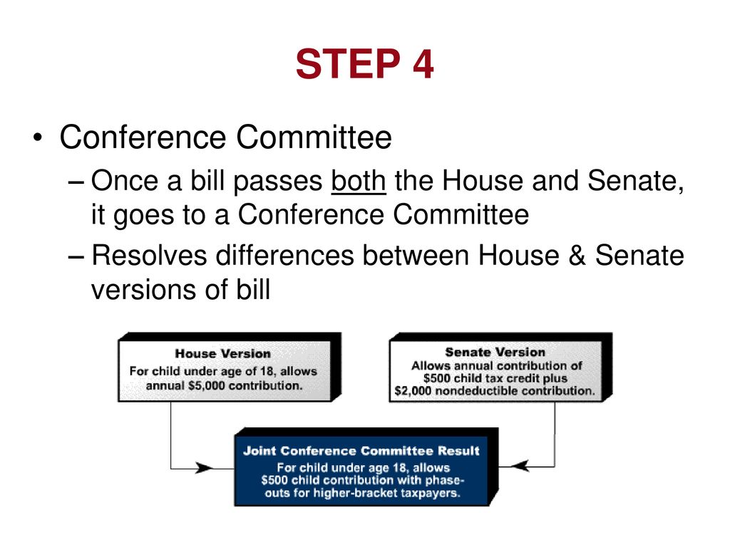 STEP 4 Conference Committee
