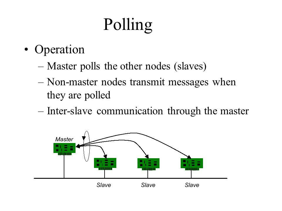 Polling Operation Master polls the other nodes (slaves)