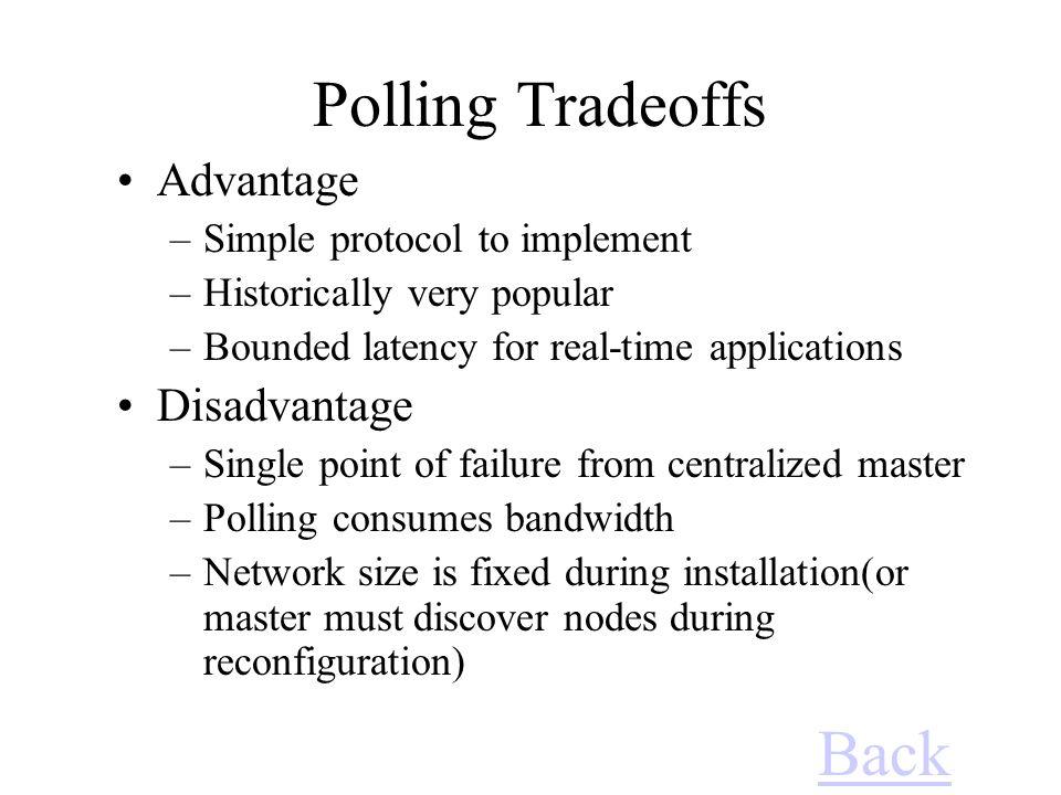 Polling Tradeoffs Back Advantage Disadvantage