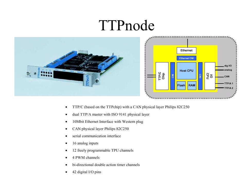 TTPnode