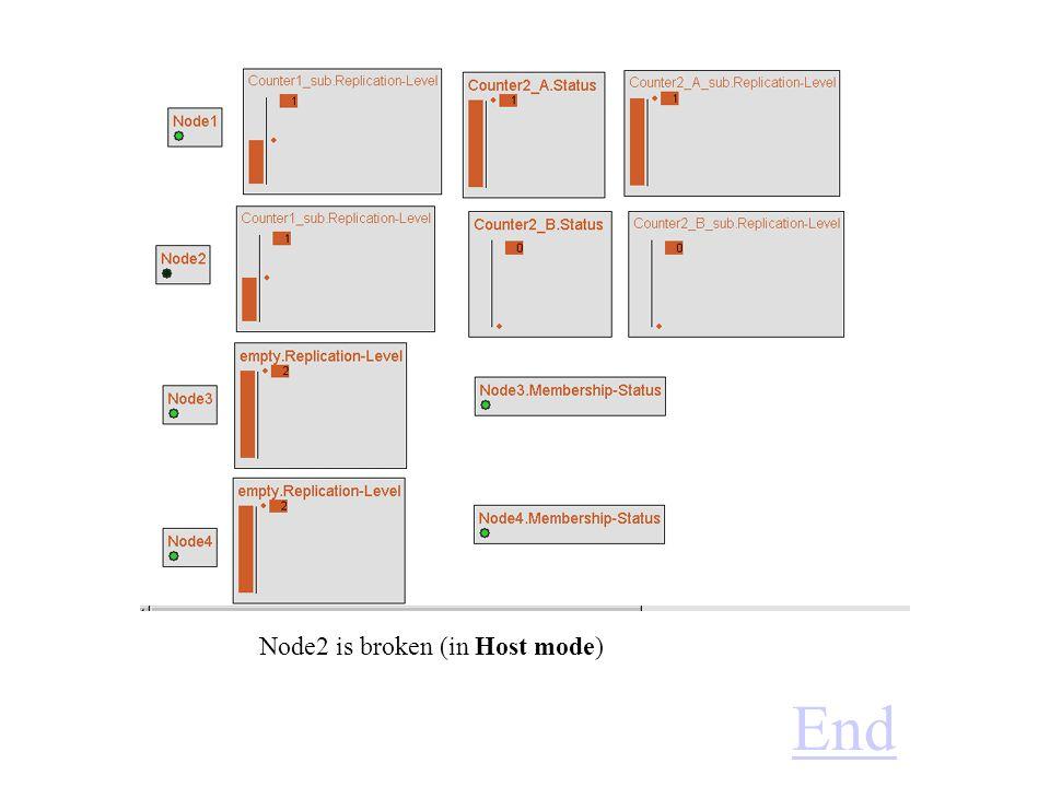 Node2 is broken (in Host mode)
