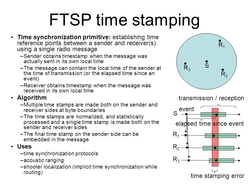 FTSP time stamping Time synchronization primitive: establishing time reference points between a sender and receiver(s) using a single radio message.