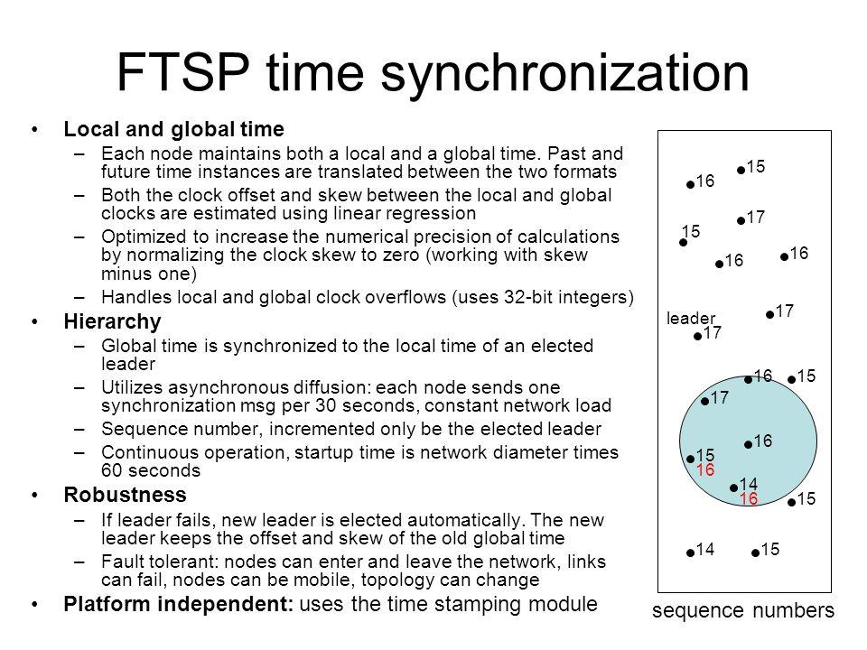 FTSP time synchronization