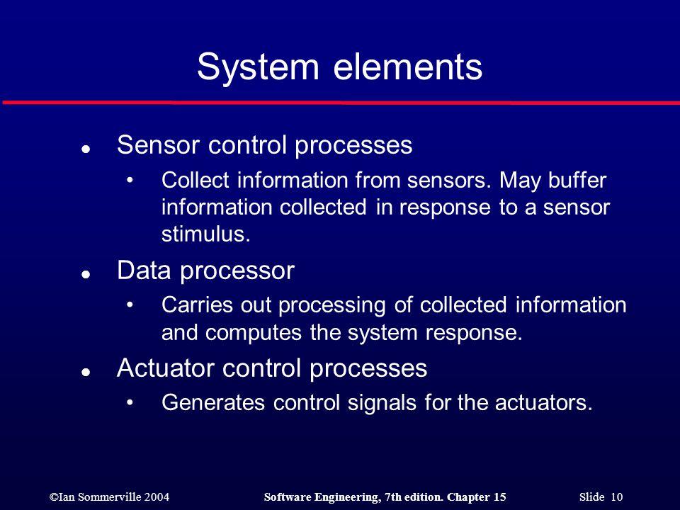 System elements Sensor control processes Data processor