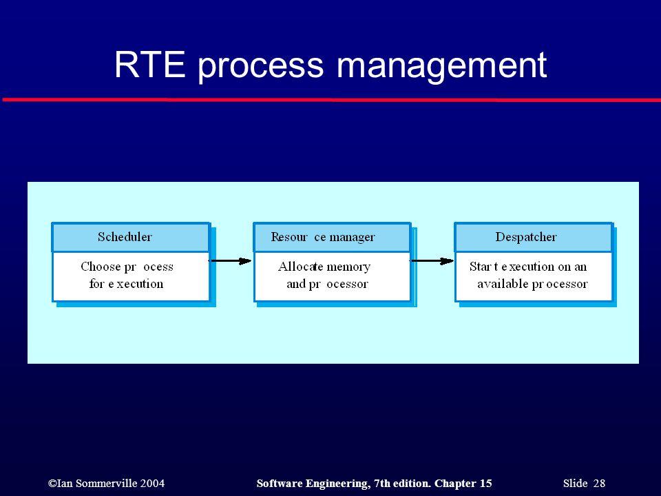 RTE process management