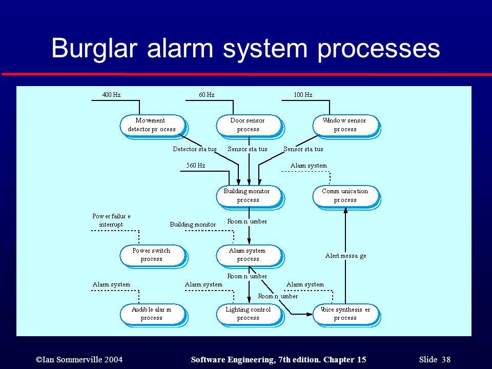 Burglar alarm system processes