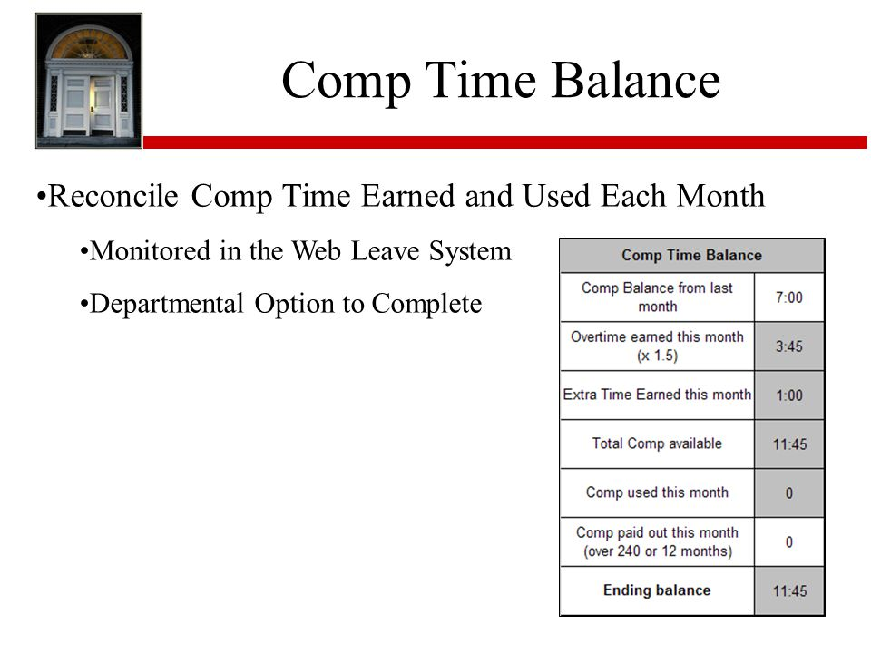 Comp Time Balance Reconcile Comp Time Earned and Used Each Month
