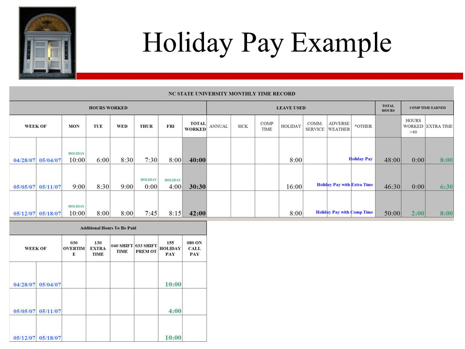 Holiday Pay Example For the purpose of the examples provided, the supervisor required the employee to work on the designated University Holiday: