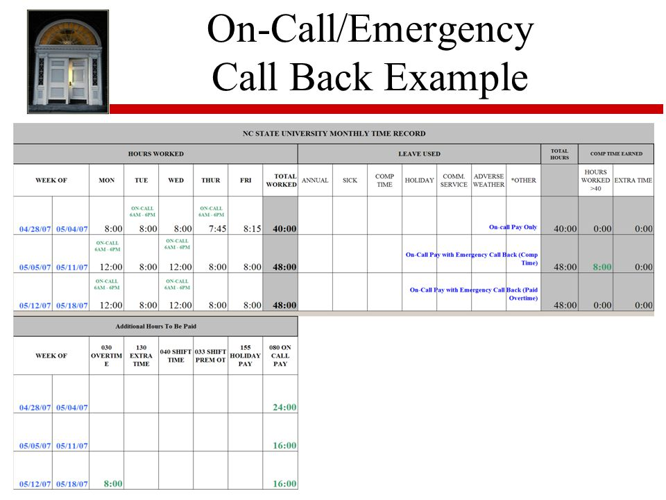 On-Call/Emergency Call Back Example