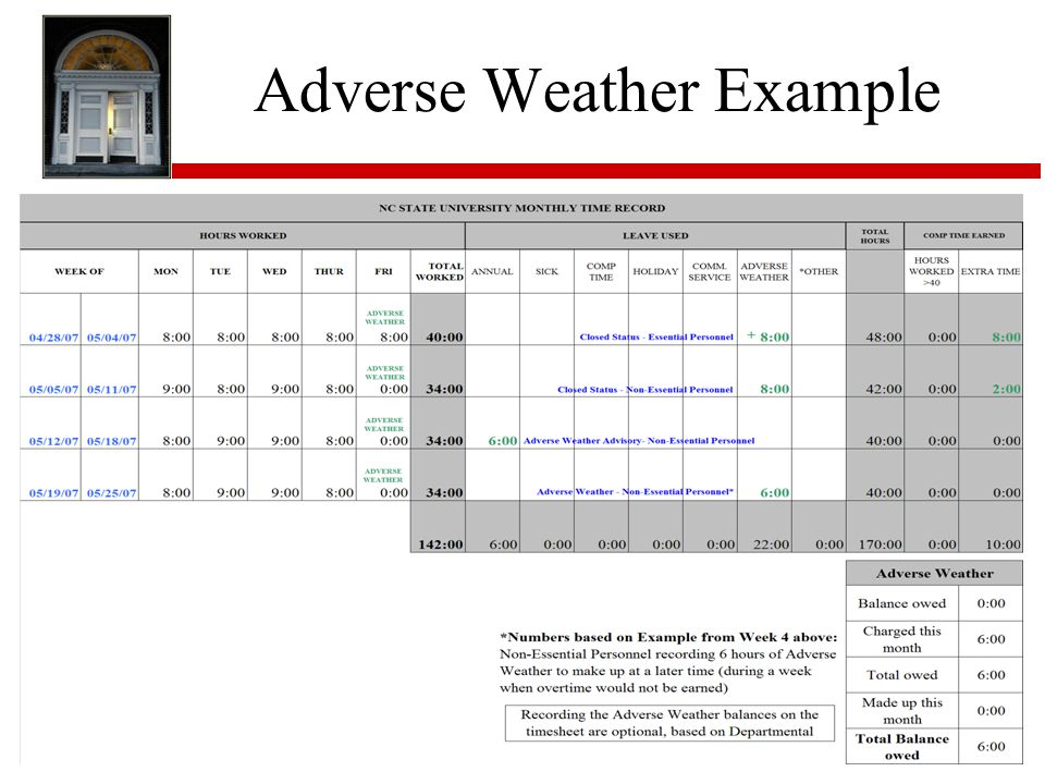 Adverse Weather Example