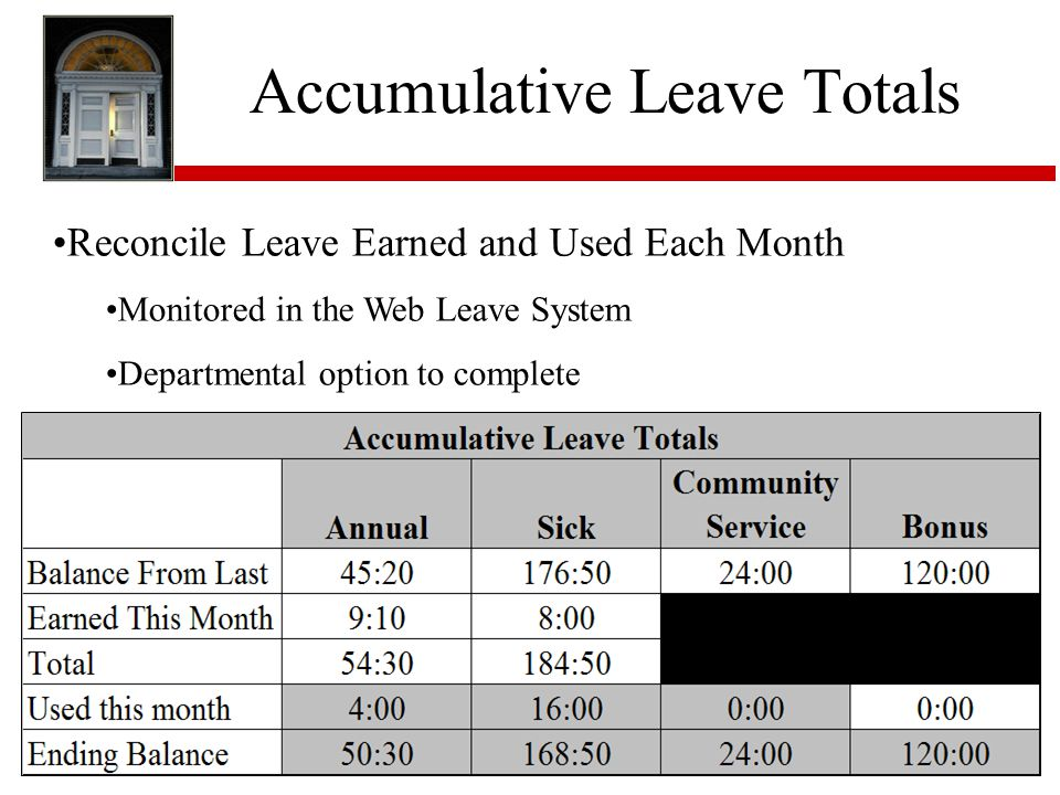 Accumulative Leave Totals
