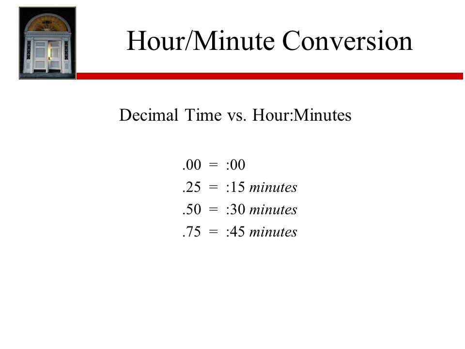 Hour/Minute Conversion