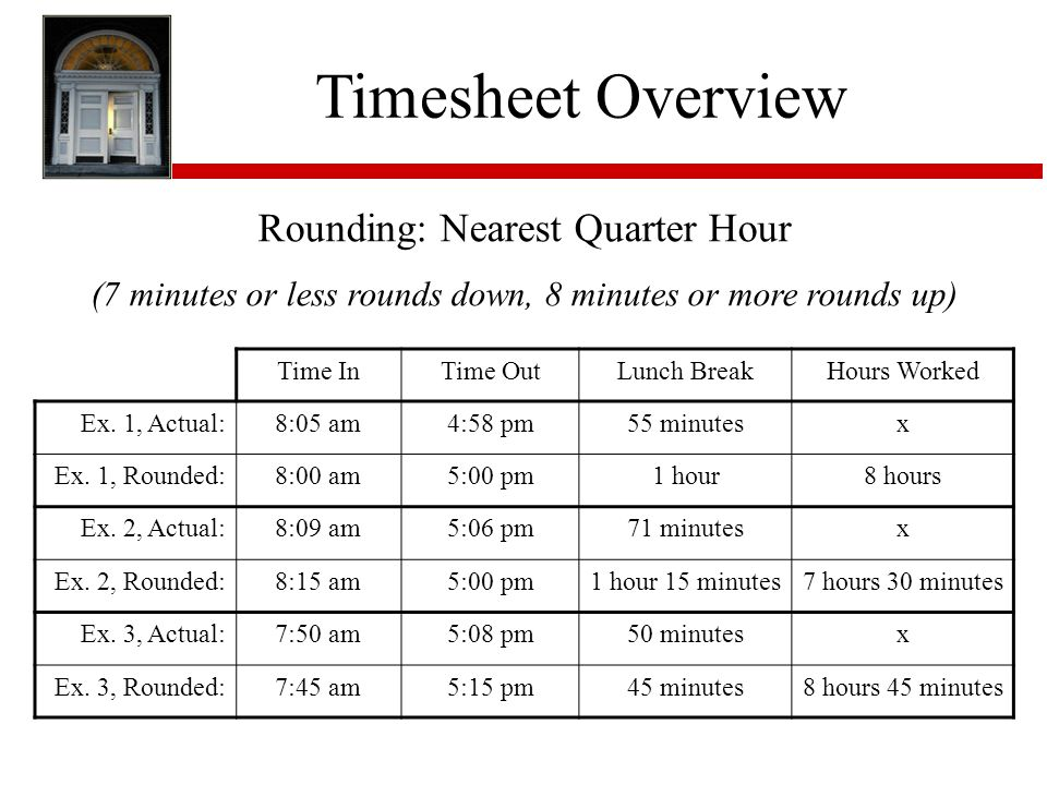 Timesheet Overview Rounding: Nearest Quarter Hour