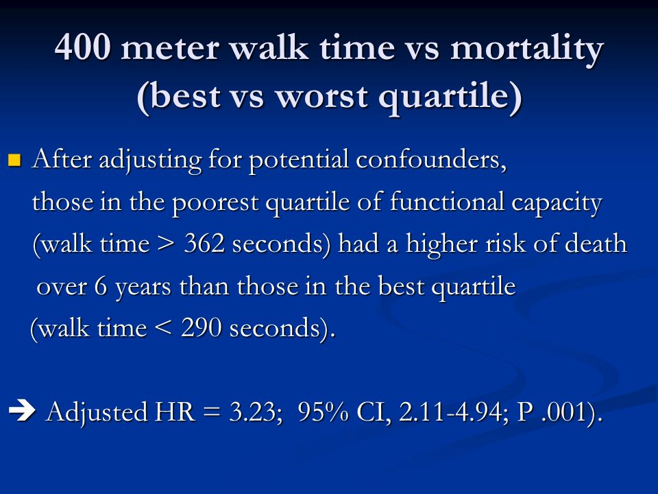400 meter walk time vs mortality (best vs worst quartile)