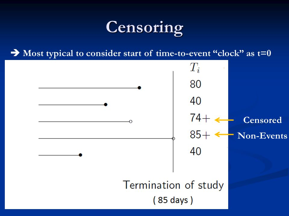 Censoring  Most typical to consider start of time-to-event clock as t=0 Censored Non-Events o o