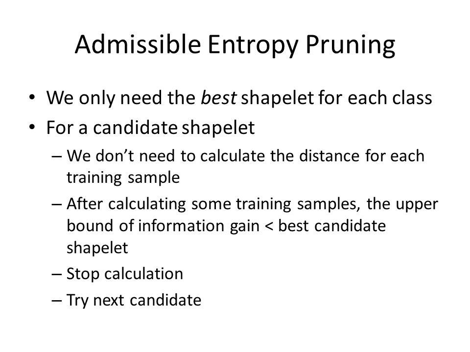 Admissible Entropy Pruning