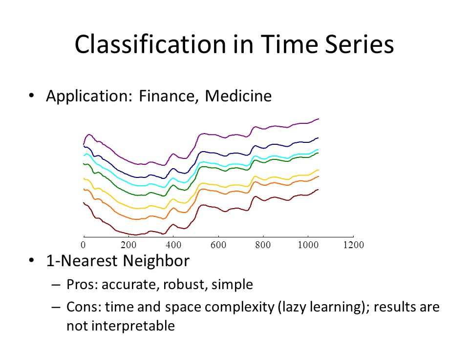 Classification in Time Series