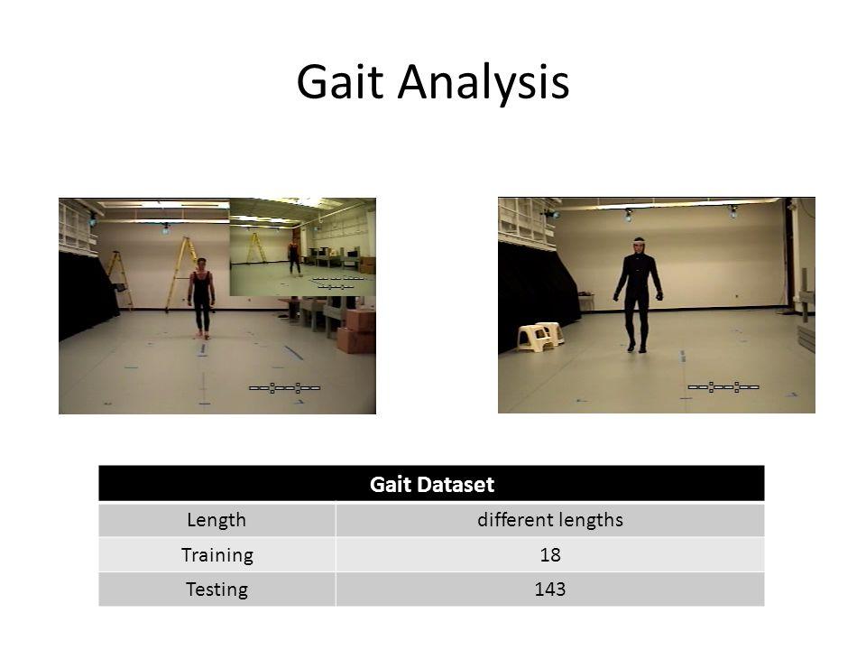 Gait Analysis Gait Dataset Length different lengths Training 18