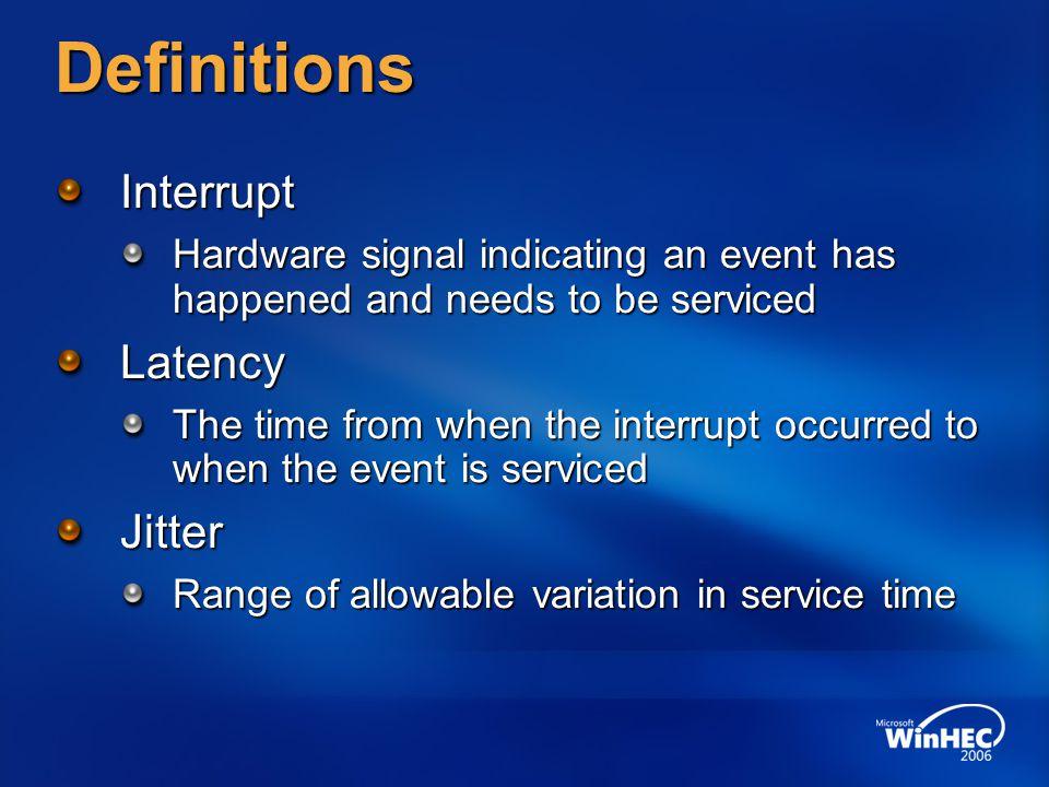 Definitions Interrupt Latency Jitter