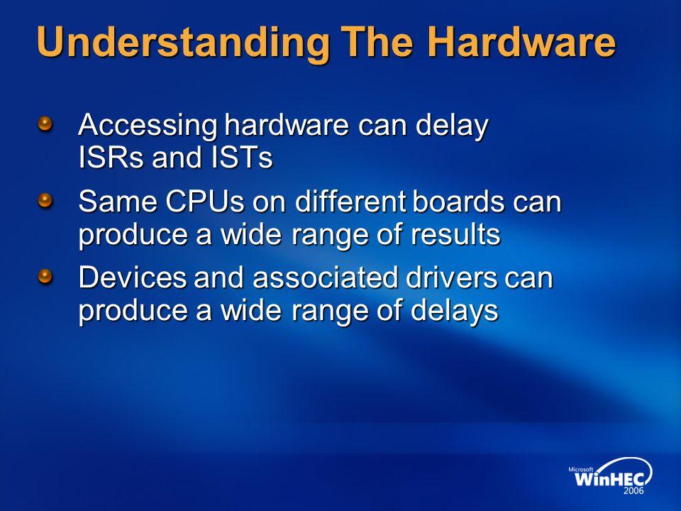 Understanding The Hardware