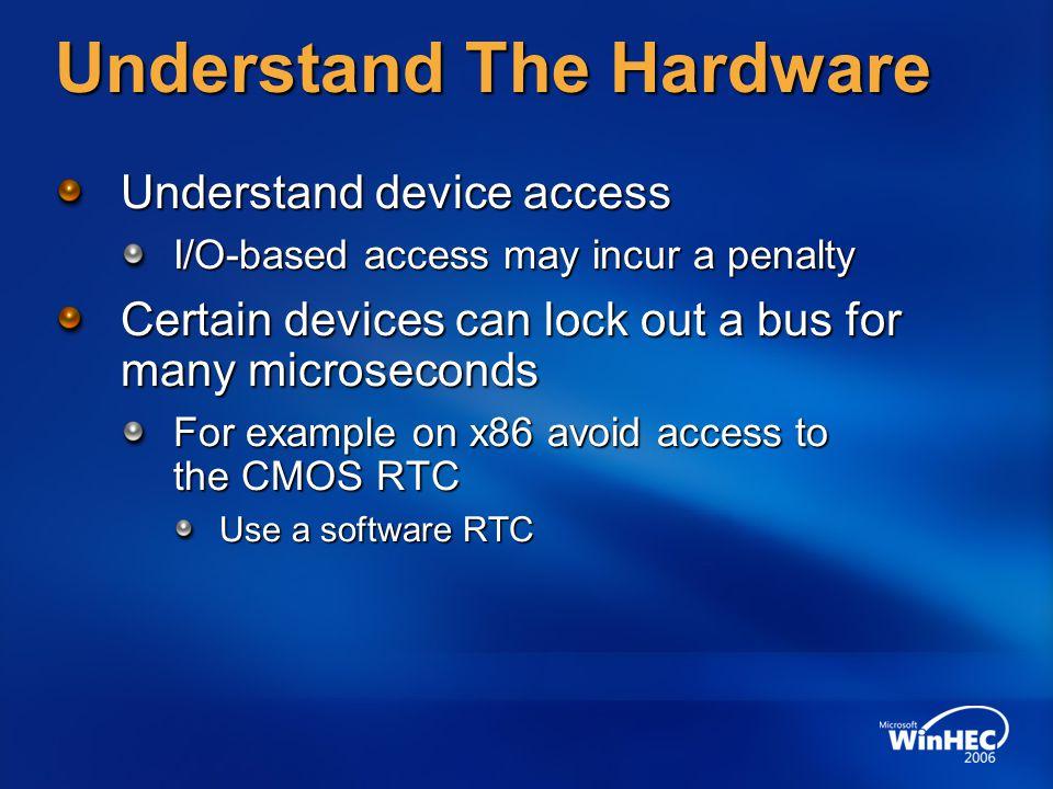 Understand The Hardware