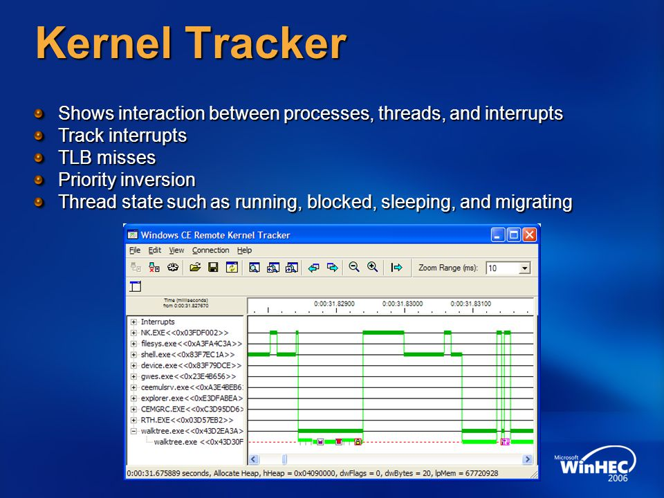 3/31/2017 10:04 PM Kernel Tracker. Shows interaction between processes, threads, and interrupts. Track interrupts.