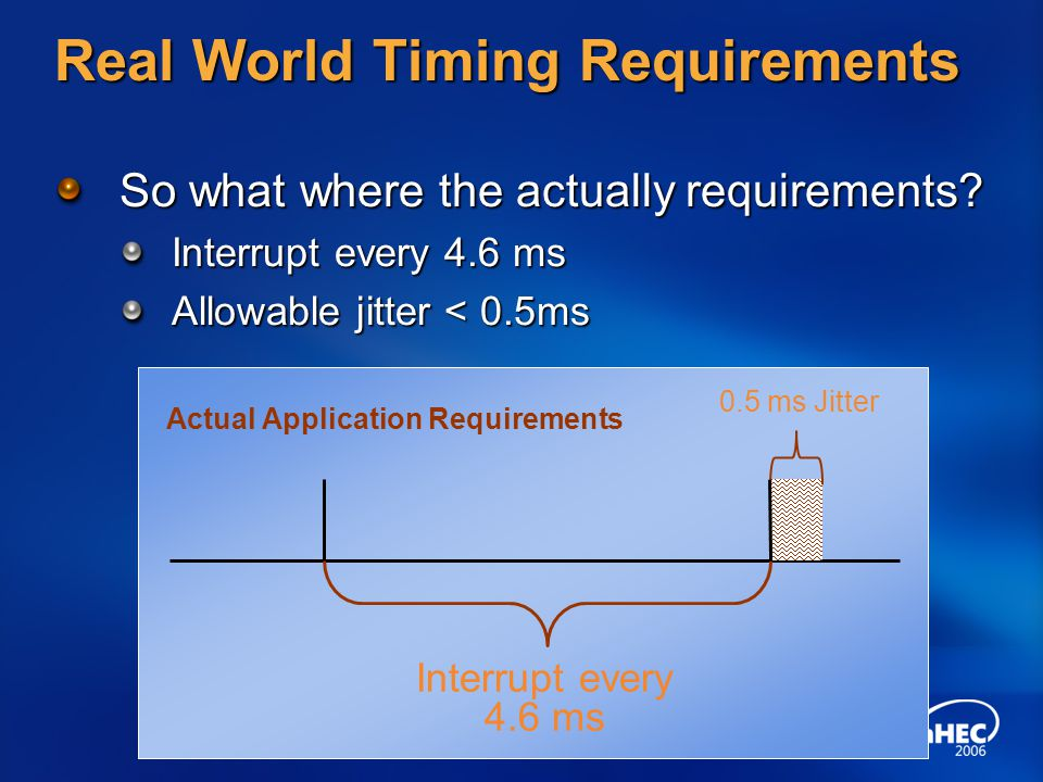 Real World Timing Requirements
