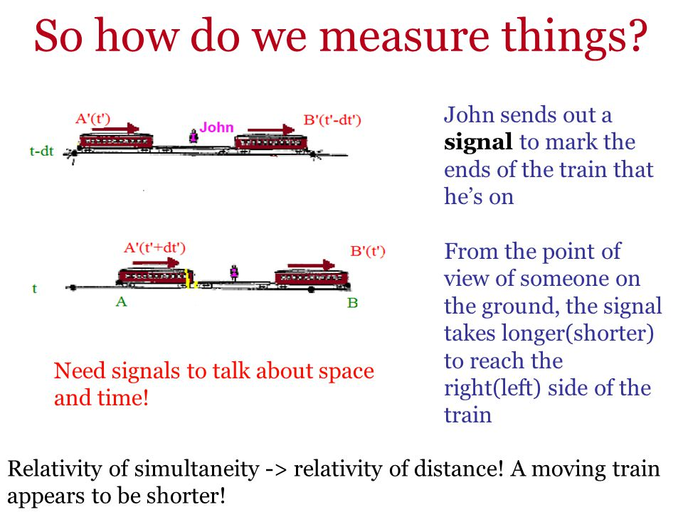 So how do we measure things