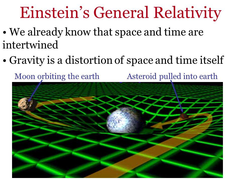 Einstein's General Relativity