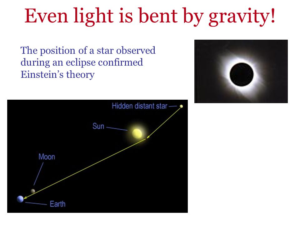 Even light is bent by gravity!