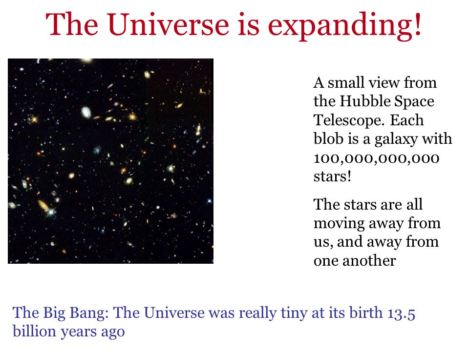 The Universe is expanding!