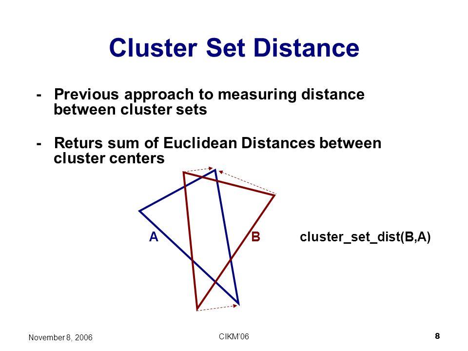 A B cluster_set_dist(B,A)