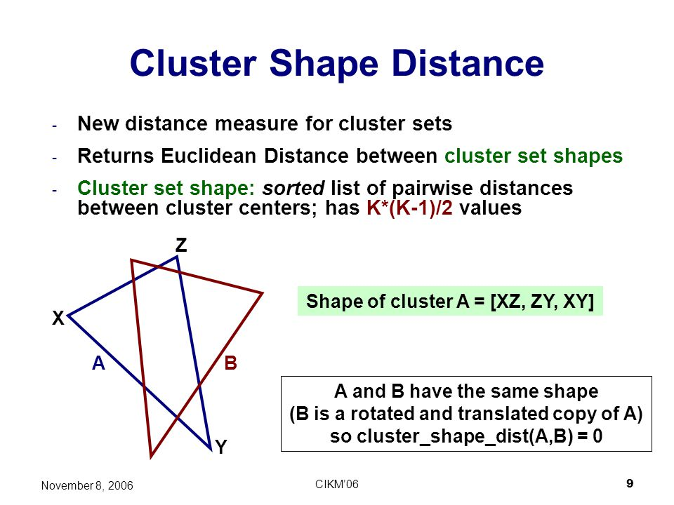 Cluster Shape Distance