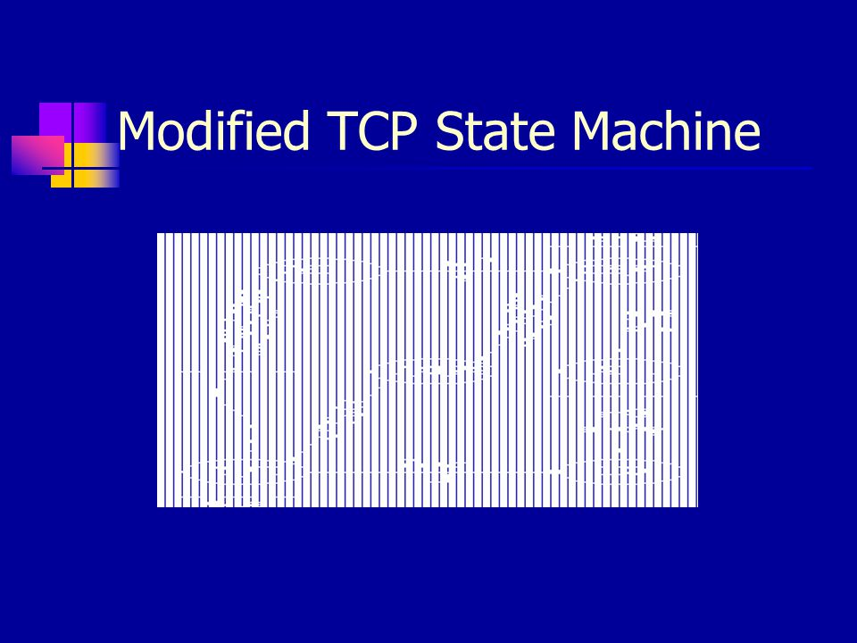 Modified TCP State Machine